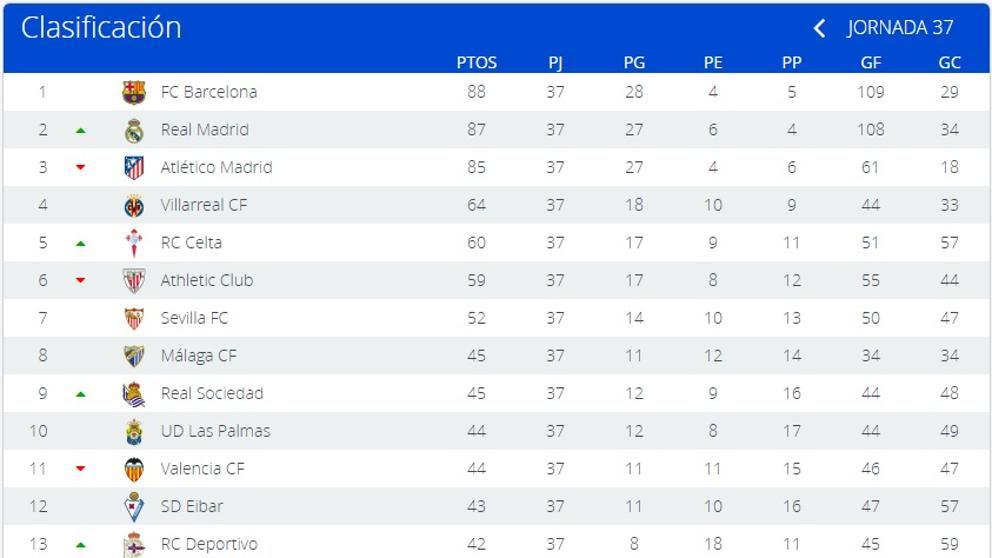 Calendario De Liga Bbva 15 16.Calendario De Futbol Liga Mx Apertura 2018 Liga Mx 6