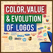 Review of Famous Company Logos: How The Big Business Uses The Emotional Power of Logos | Finances Online™