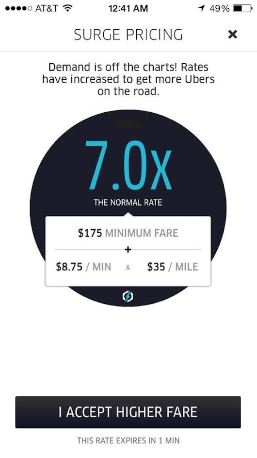 Customers Out in the Cold Balk at Uber Surge Pricing