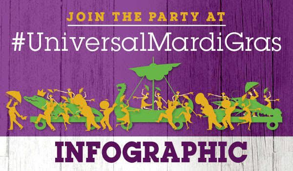 Join the Party at Universal Mardi Gras - Infographic - Click For Details