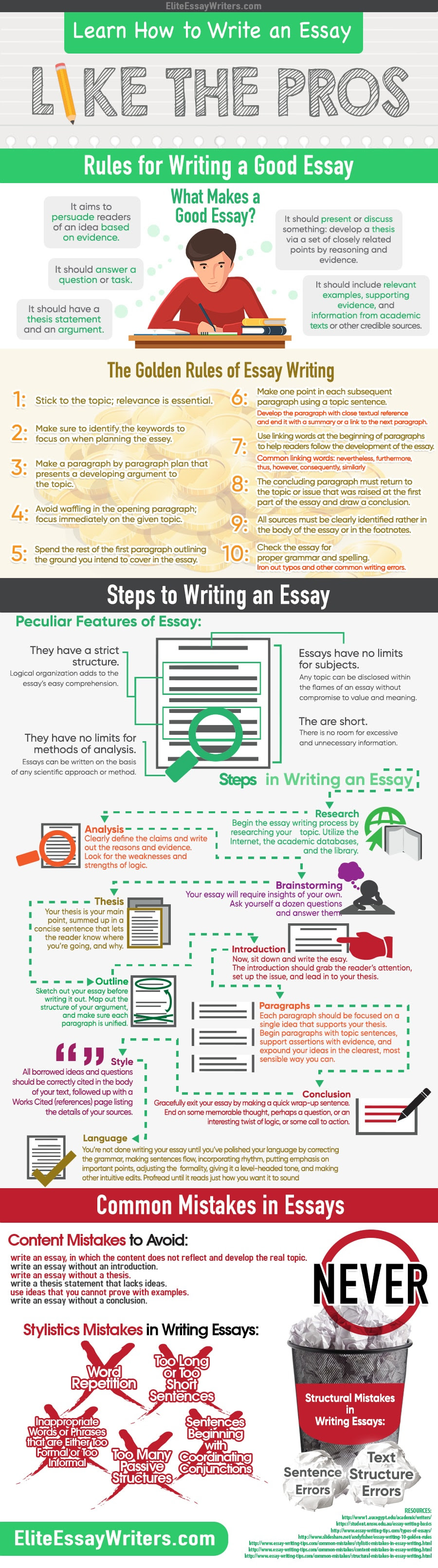 How to write a good essay tips