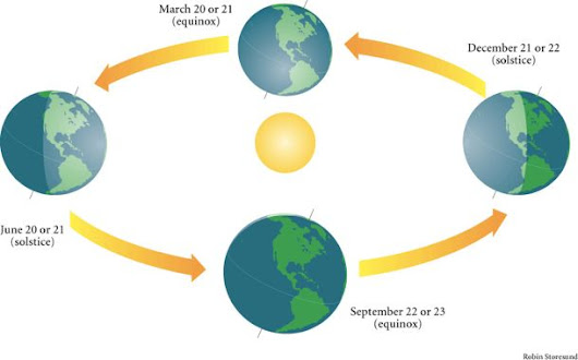 Everything you need to know: Vernal equinox 2016 | EarthSky.org