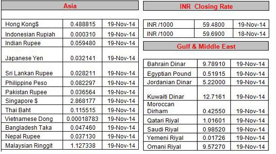 Exchange Rate Dirham To Pakistan Rupee لم يسبق له مثيل الصور