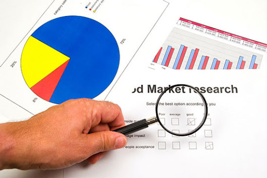 Market Research and Marketing Research: Definition and Differences