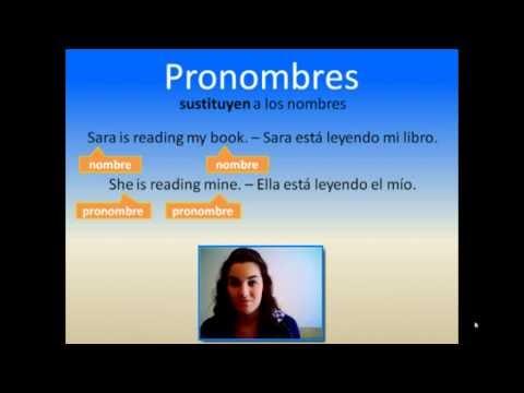 Inglés Básico Possessives