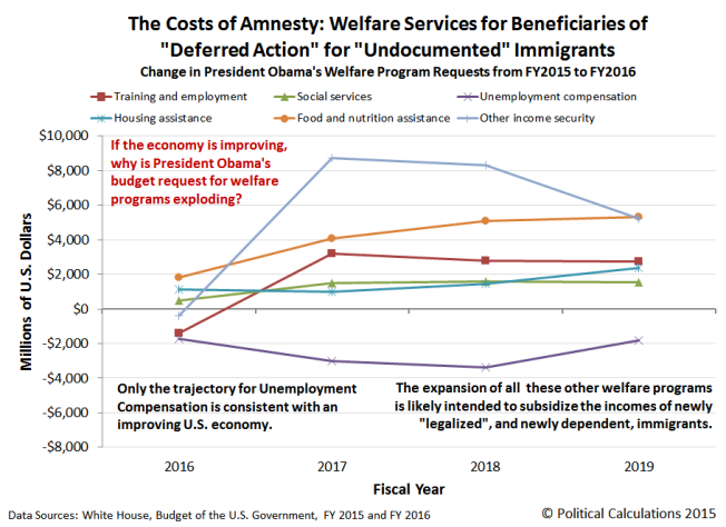 costs-of-amnesty-fy2016-fy2019