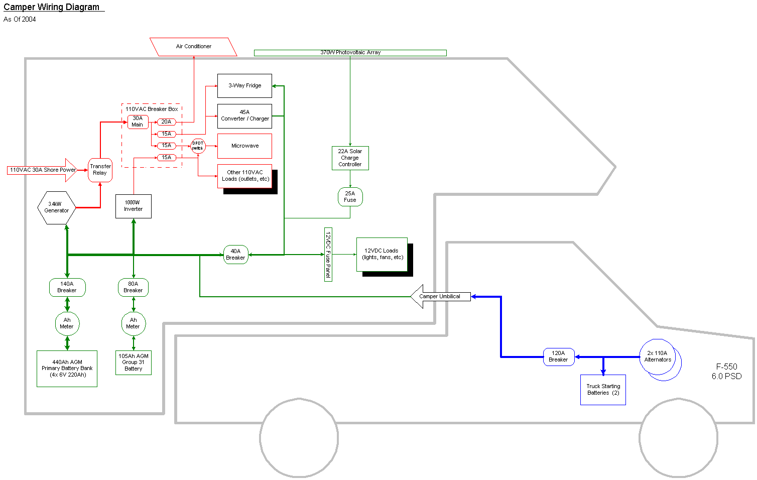 Camper Wiring Harnes Diagram