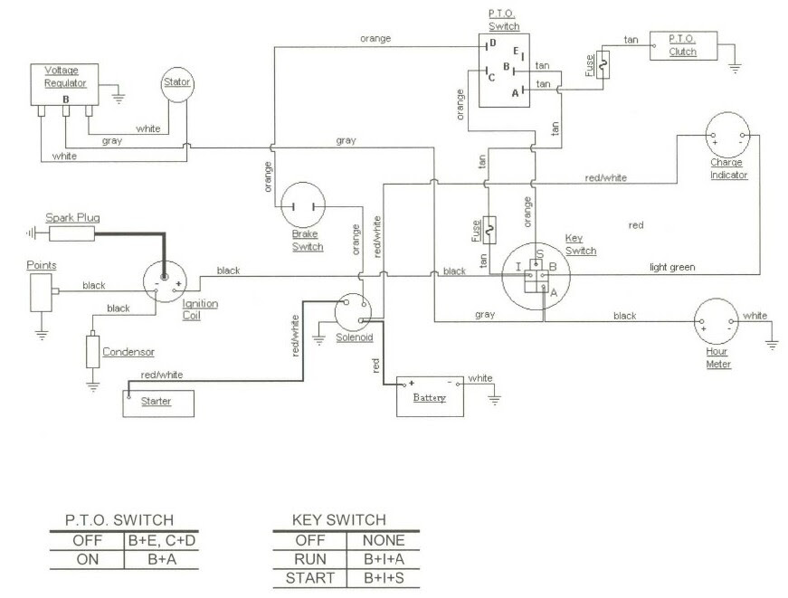 cub cadet 2182 wiring diagram image 3