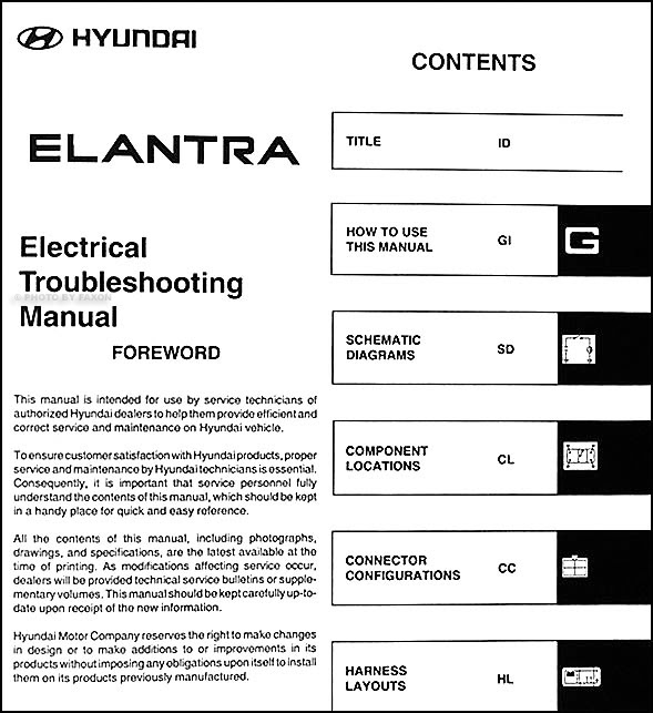 Hyundai Elantra Wiring Diagram - Wiring Diagram