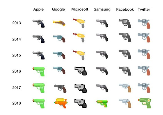 Google is turning its pistol emoji into a squirt gun