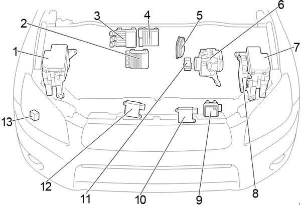 06 12 Toyota Rav4 Fuse Diagram