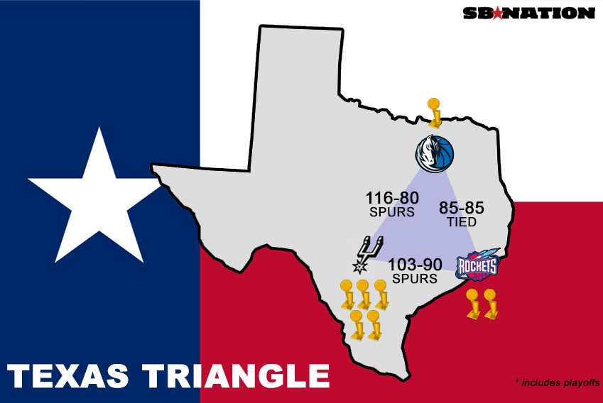 Image result for NBA texas franchises