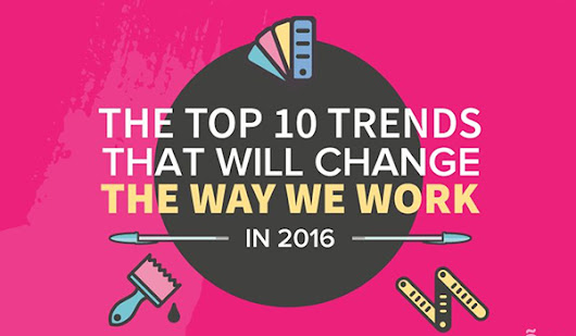 The Top 10 Trends That Will Change The Way You Work in 2016