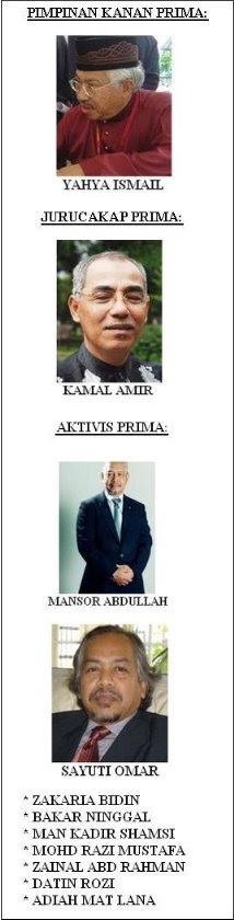 PIMPINAN PRIMA: