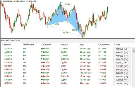 My forex dashboard free download