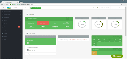 CloudStats – Best Server Monitoring Tool for SaaS Businesses and Everyone Else