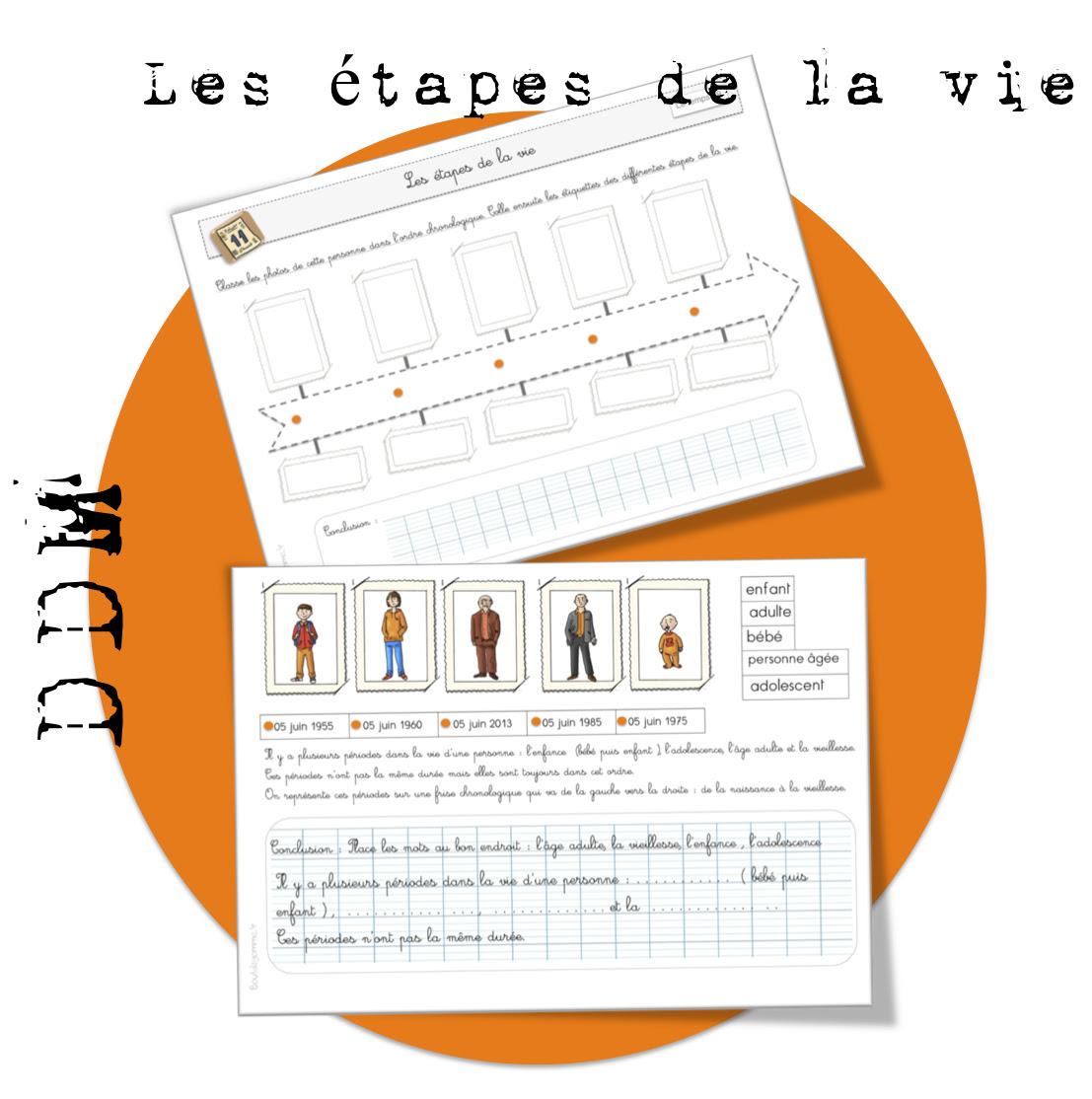 Etapy życia - nagłówek - Francuski przy kawie
