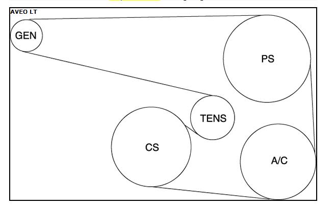 Diagram Chevy Aveo Belt Diagram Full Version Hd Quality Belt Diagram Healthdiagramobjective Potrosuaemfc Mx