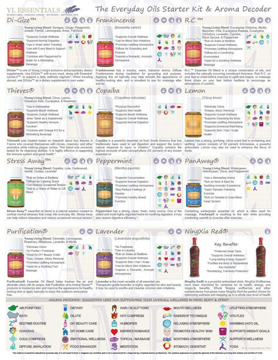 2016 *COMPLIANT* Printable Young Living Classes/Party Handout ...