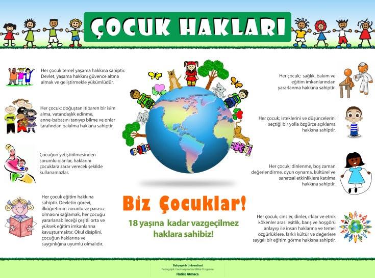 20 Kasım Dünya çocuk Hakları Günü çocuklarınız Haklarını Biliyor Mu