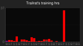 shadmika's running training log