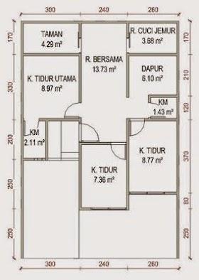 Sketsa Rumah 2d