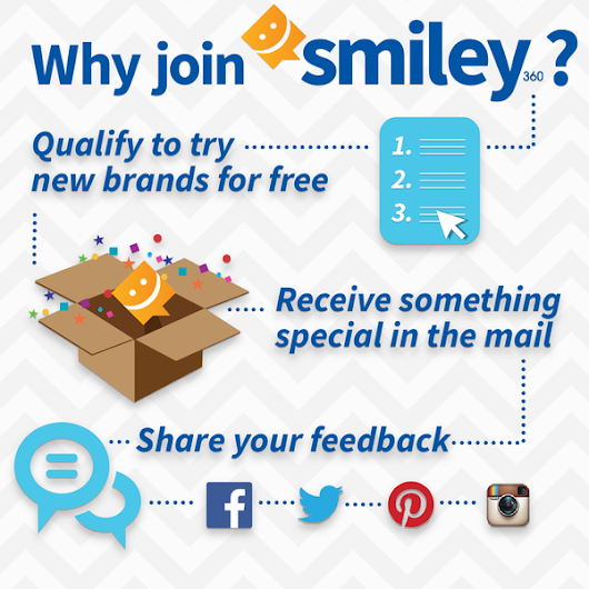 Have Your Say With Smiley360!