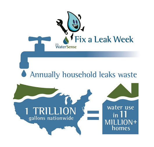 Fix a Leak Week in San Diego CA - Save Water, Save on Bills
