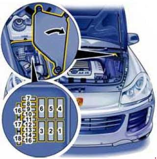 Porsche Cayenne Fuse Box Wiring Diagram Schematic State Store A State Store A Aliceviola It