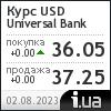 Universal Bank курс доллара