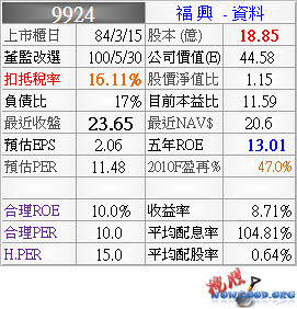 9924_福興_資料_993Q