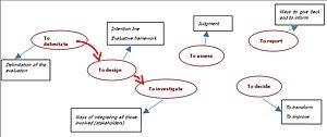 Procedural Safeguards Series Part Iv >> Special Education Law Blog: Procedural Safeguards The Series - Part IV
