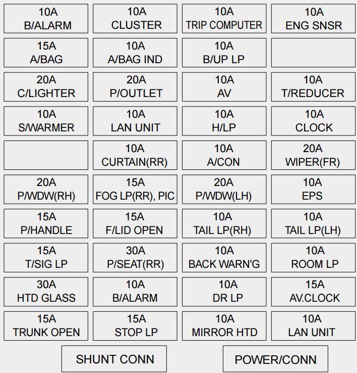 Kia Amanti 2003 2005 Fuse Box Diagram Auto Genius