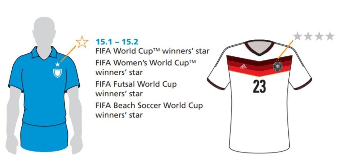 Coupe Du Monde Pourquoi Luruguay A Quatre étoiles Sur Son