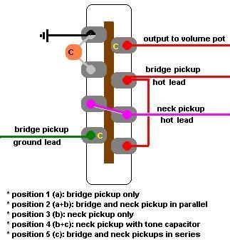 fender wiring gibson vintage wiring diagram circuit. Black Bedroom Furniture Sets. Home Design Ideas