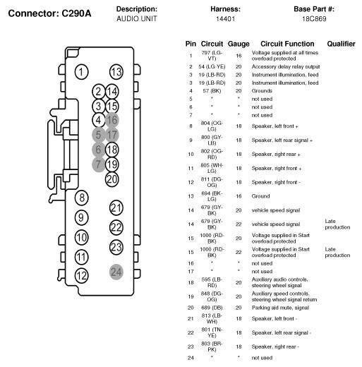 34 Ford F150 Radio Wiring Harness Diagram Wiring Diagram List