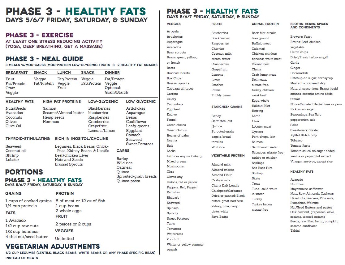 jicama fast metabolism diet