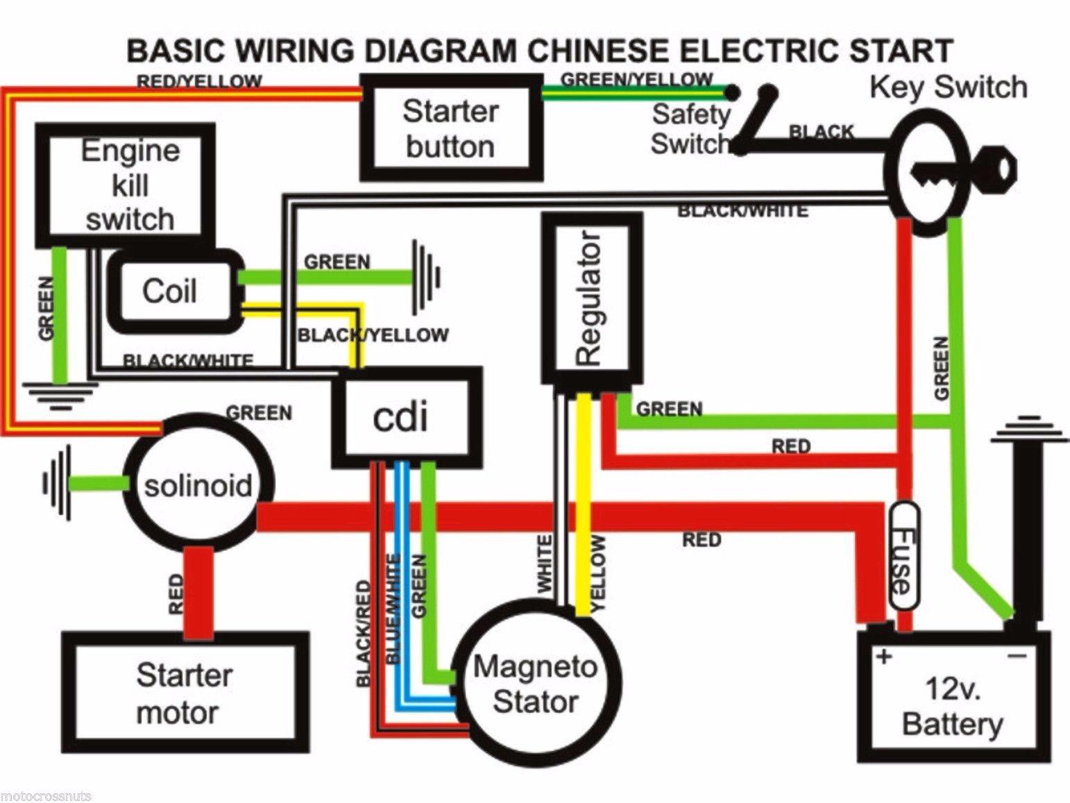 chinese motorcycle wiring diagram lifan 250cc engine wiring diagram car view specs  lifan 250cc engine wiring diagram car