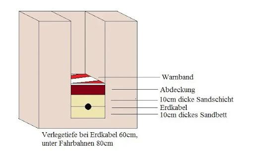 h pfostentr ger einbetonieren. Black Bedroom Furniture Sets. Home Design Ideas