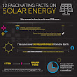 12 Fascinating Facts On Solar Energy #infographic