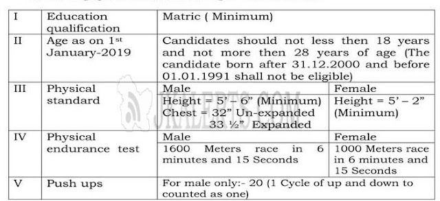J&K Police Special Police officers (SPOs) recruitment