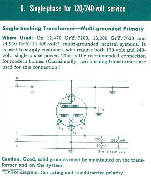 Three Phase Transformer Bank Diagrams