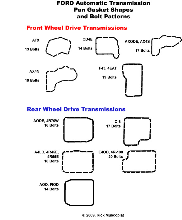 92 F150 4 9 E4od Need A Wiring Harness For Trans Ford Truck Enthusiasts Forums