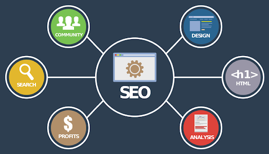 The Comprehensive Guide to Basic SEO Principles | BlueMatrix Media