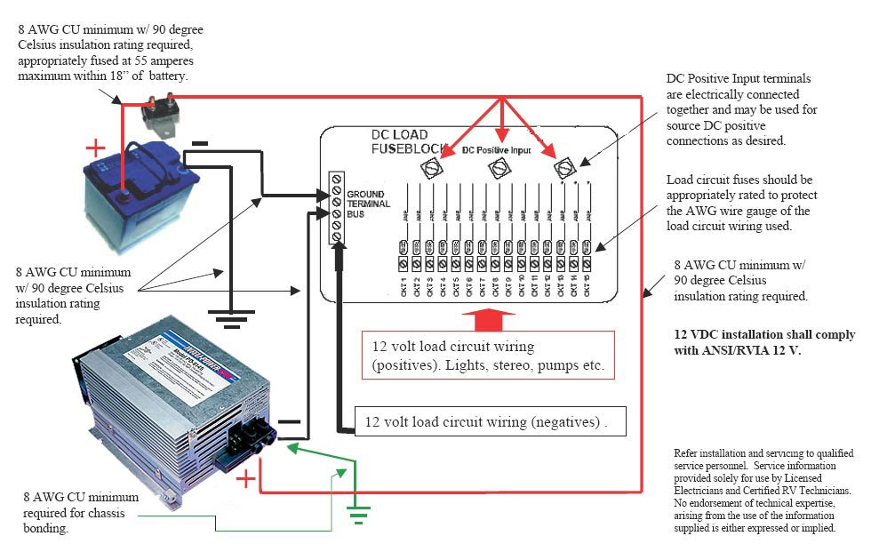 12v Wiring Diagram For Camper Ford Au Ute Fuse Box Wiring Car Auto1 Bayau Madfish It