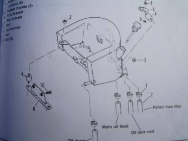 Softail Oil Tank Diagram