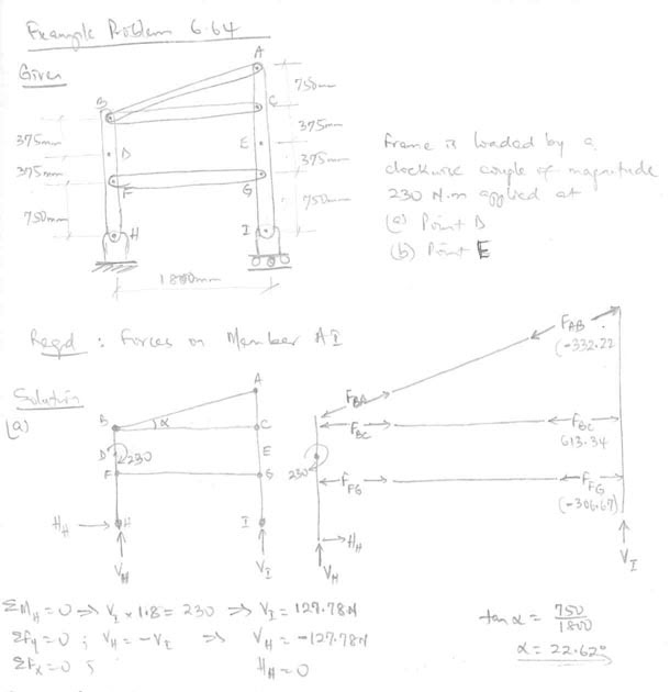 Which Of The Following Is The Correct Free Body Diagram Of