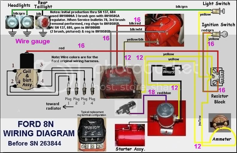 Ford 8n Wiring Diagram Yesterday S Tractors
