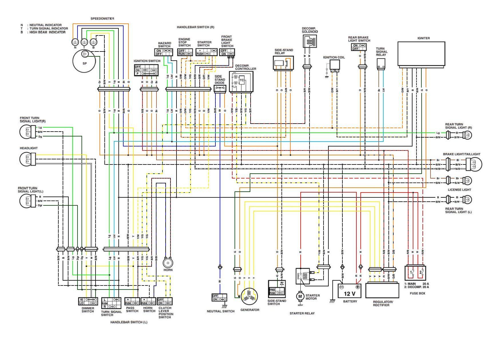 2000 Harley Softail Wiring Diagram Wiring Diagram Log God Build A God Build A Superpolobio It