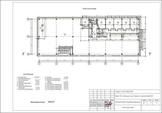 Торговый павильон проект
